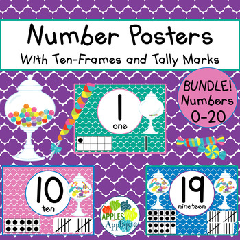 Number Poster Bundle in Candy Shop Theme