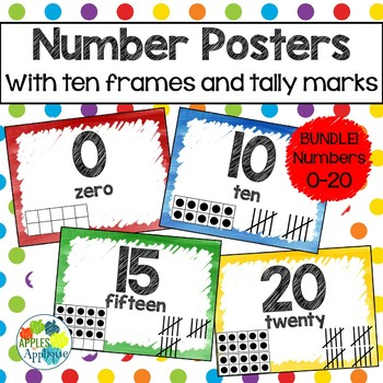 Number Poster Bundle in Rainbow Theme