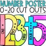 Number Posters | Spanish Numbers | French Numbers