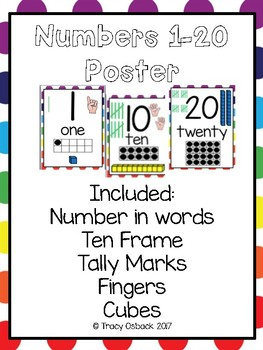 Number Poster Numbers 1-10