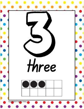 Number Poster Set - 0 - 10 - multiple representations - ten frame