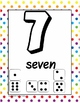 Number Poster Set - 0 to 10 - multiple representations - d