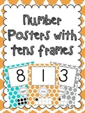 Number Poster with Ten Frames