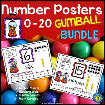 Math - Number Anchor Charts 0-10 + 11-20 {GUMBALLS}