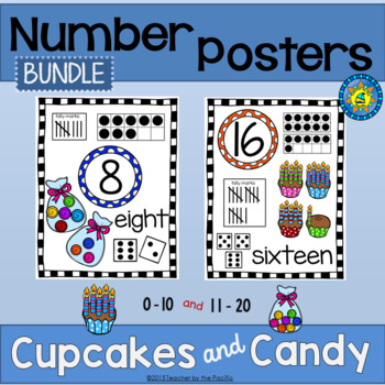 Math - Number Anchor Charts 0-10 + 11-20 {Candy + Cupcakes}