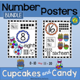 Math - Number Anchor Charts 0-10 + 11-20 - Candy + Cupcake