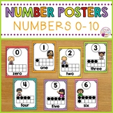 Dollar Deals! Number Posters 0-10