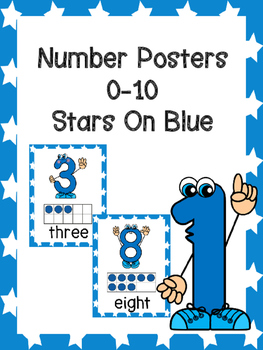 Number Posters 0-10 -Blue