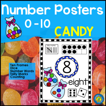 Math Number Anchor Charts 0-10 ~ Kindergarten Common Core