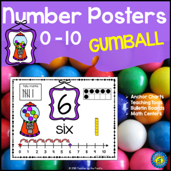 Math - Number Anchor Charts 0 - 10 ~ Kindergarten Common Core {GUMBALLS}