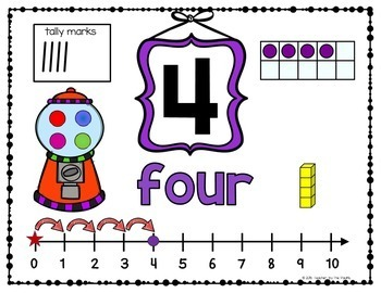Math - Number Anchor Charts 0 - 10 ~ Kindergarten Common Core {GUMBALLS}