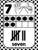 Number Posters {0-10 with Eureka Math fingers}