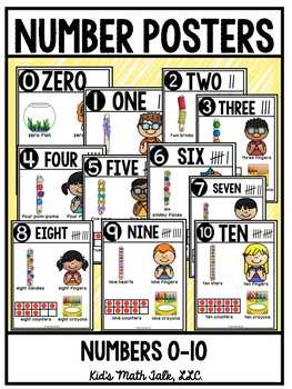 Number Posters - 0-10 with Ten Frames