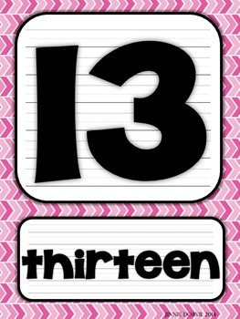 Number Posters 0-100 - Pink