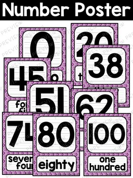 Number Posters 0-100 - Purple