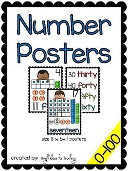 Number Posters 0-20 +Words to 100 {Ten Frames, Words, Coins, Base Ten Blocks}