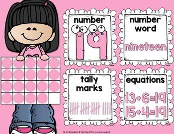 Number Sense Posters {0-20}