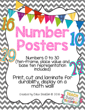 Chevron Number Posters {0-30}