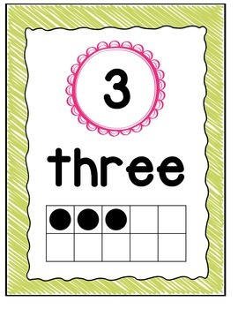Number Posters 0-20 - Crayon Scribble