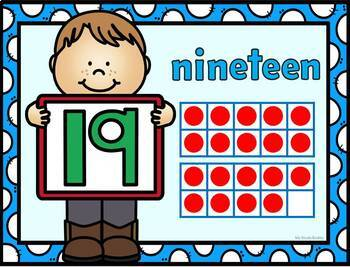 Number Posters 0-20 (Back to School / Classroom Decor)