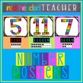 Number Posters 0-20