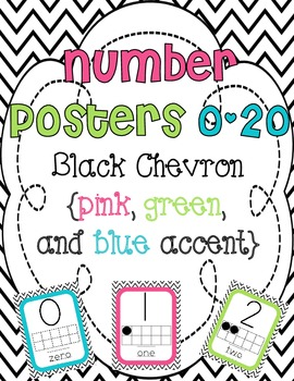 Number Posters 0-20 {Black Chevron with Pink, Geen and Turquoise}