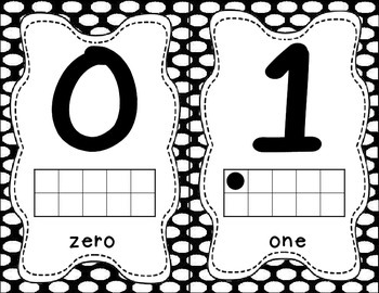 Number Posters 0-20 - Black Polka Dots