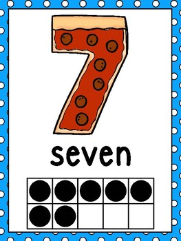 Number Posters 0-20 Blue Polka Dot