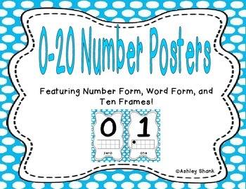 Number Posters 0-20 - Blue Polka Dots