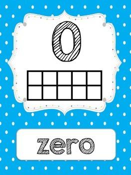 Number Posters 0 - 20 (Blue Polka dot)