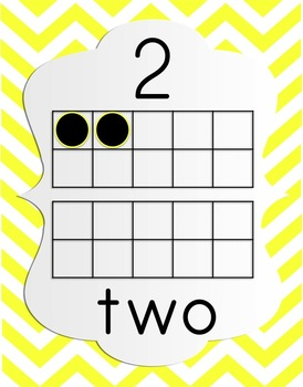 Number Posters 0-20 - Bright Chevron