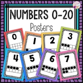 Dollar Deals! Number Posters 0-20 Bright Colors