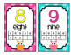 Number Posters 0-20 {Bright Polka Dot Owls Theme}