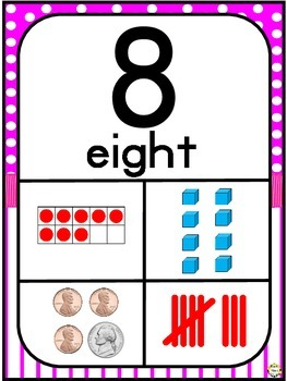 Number Posters 0-20 ~ Bright Polka Dots & Stripes