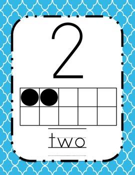 Number Posters 0-20 {Sweet Quatrefoil}