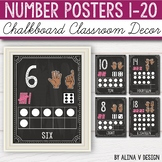 Number Posters 0-20 - Chalkboard Classroom Decor