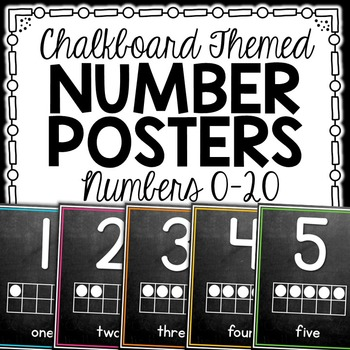 Number Posters 0-20 {Chalkboard Theme}
