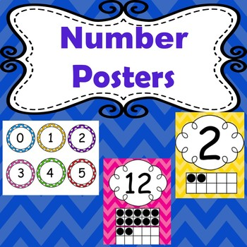 Number Posters and Number line