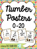 Tropical Herringbone Number Posters for Classroom Decor
