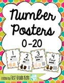 Colorful Geometric Number Posters for Classroom Decor