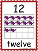 Dinosaurs Number Posters 0-20 (red border)
