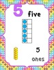 Number Posters 0-20 {Dotty Ice Cream} w/ Ten Frame (CCSS aligned)