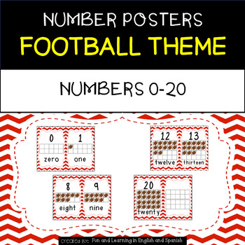 Number Posters 0-20:  Football Theme