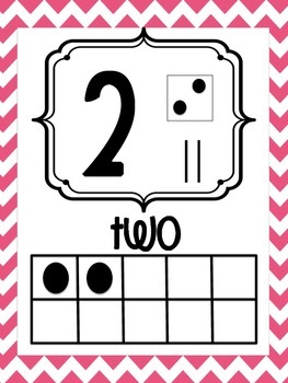 Number Posters 0-20 Green and Pink Chevron