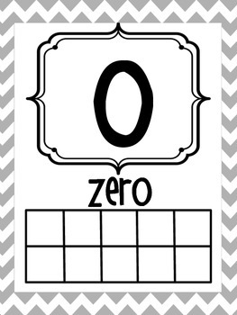Number Posters 0-20 Grey and Teal Chevron