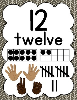 Number Posters (0 to 20)