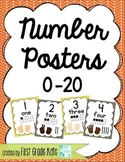 Gray & Yellow Number Posters for Classroom Decor