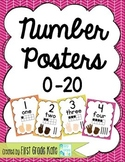 Pink, Orange, & Yellow Number Posters for Classroom Decor