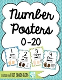 Green & Blue Number Posters for Classroom Decor