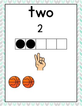 Number Posters 0-20 Mint Boho, Tribal, Arrow